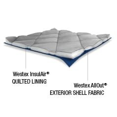 Westex InsulAir™ combined with Westex AllOut™